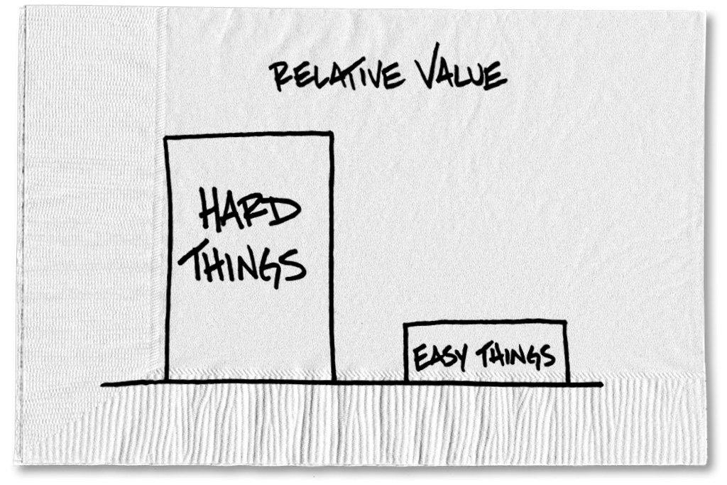 Value of hard things vs. easy things